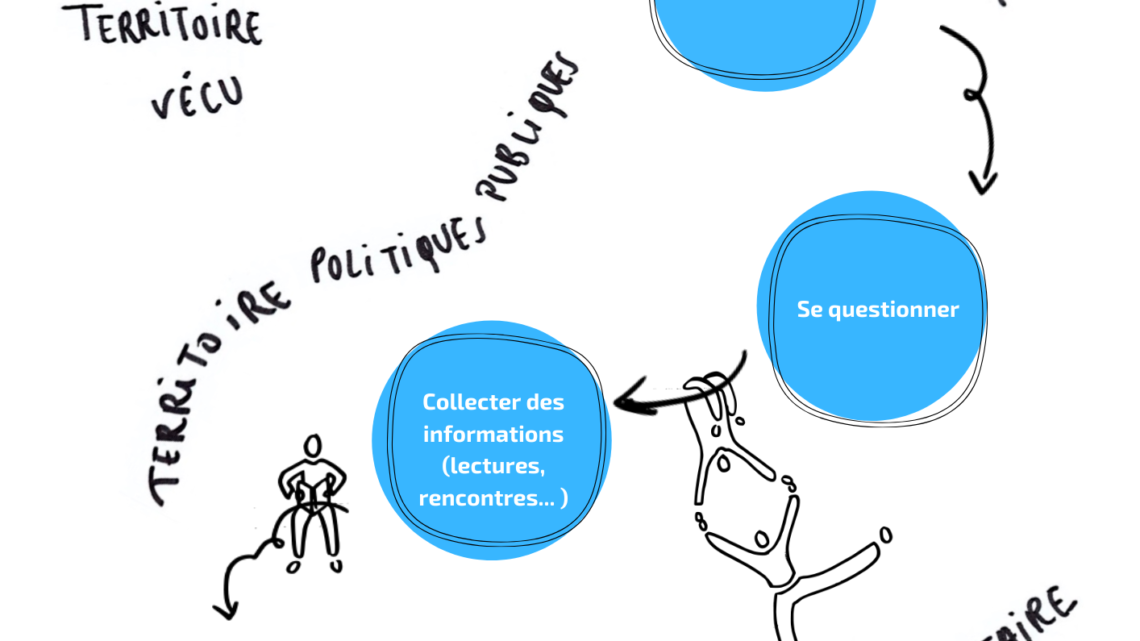 """Es Possible"" – The French Face-to-Face Local Module on Youth Participation"
